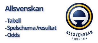 Allsvenskan oddsen